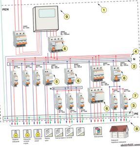 Автоматические выключатели и узо в электропроводке дома