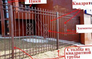 Как сделать практичный и надежный сварной забор своими руками?