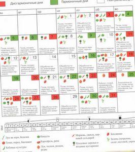 Календарь садовода и огородника на август 2014