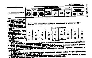 Маркировка комбикорма, премиксов и белково-витаминно-минерального концентрата (бвмк)