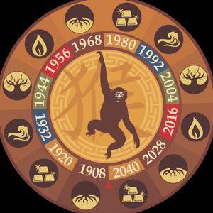 Новый год по восточному календарю 2016 год – год красной огненной обезьяны!