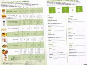 Рецепты здорового питания. здоровое меню на неделю » Дачные идеи и ... 257bcf0e145