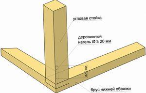 Строительство теплицы по миттлайдеру своими руками: расчеты, чертежи, схемы